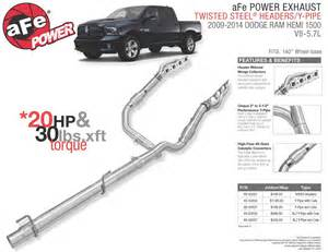2005 dodge ram 1500 exhaust afe power products headers and performance y pipes