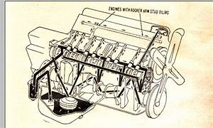 Need Pontiac 400 Oiling System Diagram