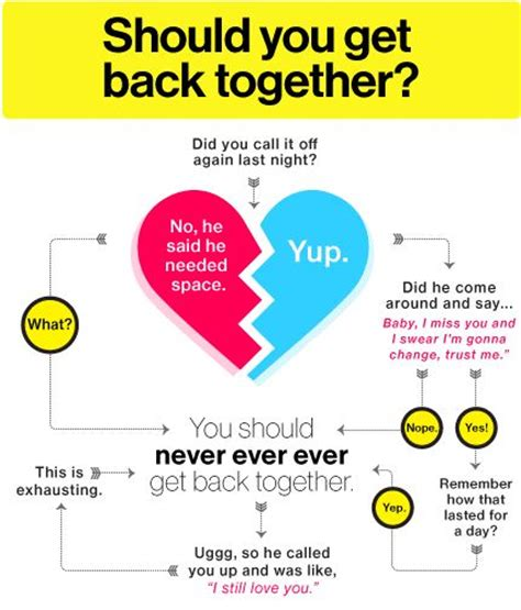 Love Quotes About Breaking Up And Getting Back Together
