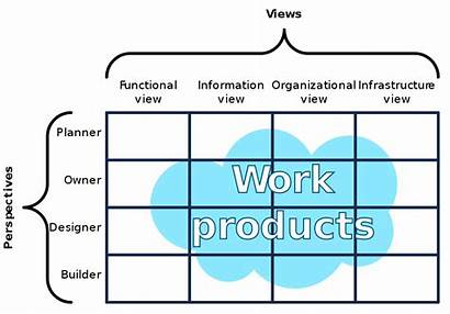 Matrix Perspectives Views Wikipedia