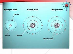 Atoms And Molecules  Ions  Isobars  Isotops Etc