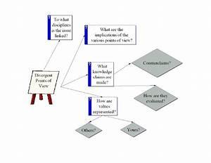Tok Presentation Guide