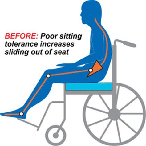 gel seat cusion wheelchair cushion alimed sit cushion