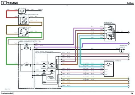 Freelander Wiring Diagram Davestevensoncpa