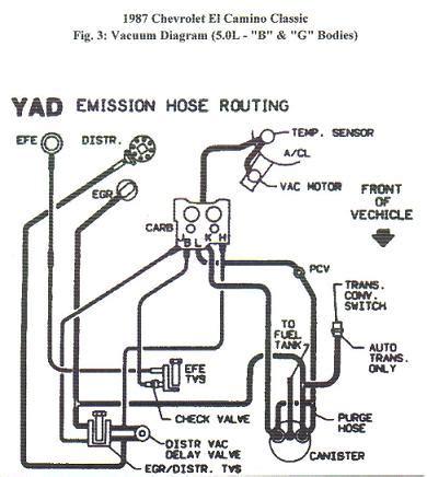 How Get Vacuum Hose Line Diagram For
