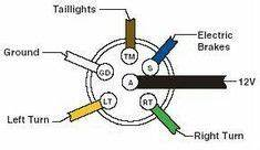 Jeep Trailer Plug Wiring Diagram : dodge trailer plug wiring diagram bing images trailer ~ A.2002-acura-tl-radio.info Haus und Dekorationen