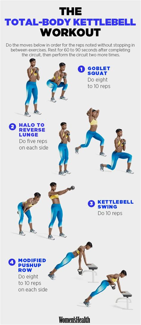 workout kettlebell printable body routines total kettle bell dmca copyright