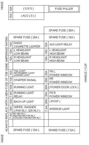97 Civic Dx Interior Fuse Box Diagram by 93 Civic Dx Fuse Quot Diagram Quot Honda Tech