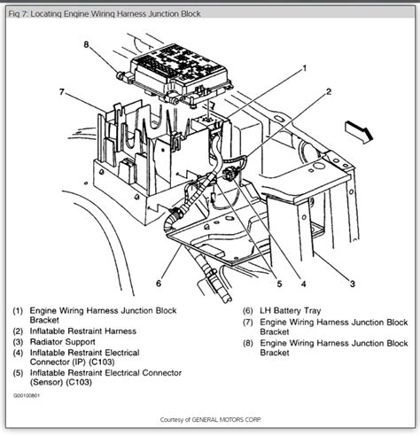 1995 Silverado Wiring Harnes by 2008 Silverado Engine Wiring Harness Diagram