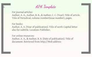 APA Format Works Cited Website