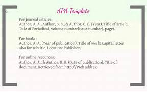 Citing Your Sources APA Style YouTube 4 Annotated Bibliography Example Apa Format Gallery For Apa Website Citation 4 Bibliography Format For Websites Bibliography Format
