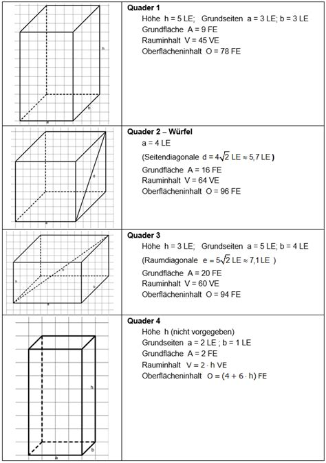 ab schraegbilder mit berechnungen
