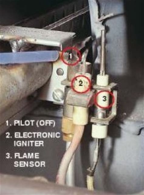 troubleshooting guide for gas furnaces and heaters