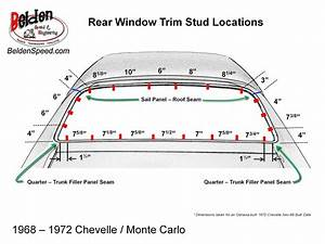 1968-1972 Gm A-body Window Channel Trim Stud Location Diagrams