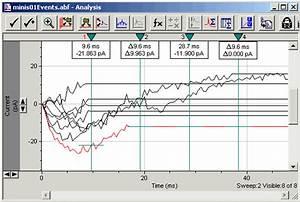 Clampfit Threshold Event Detection Tutorial