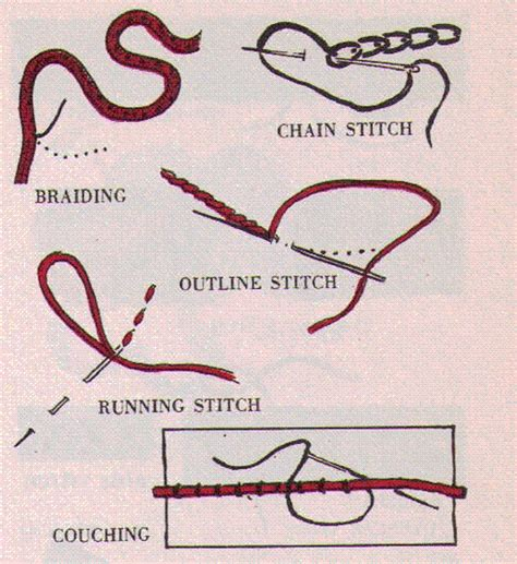 embroidery stitches aunt martha transfers from pauli ebay stores