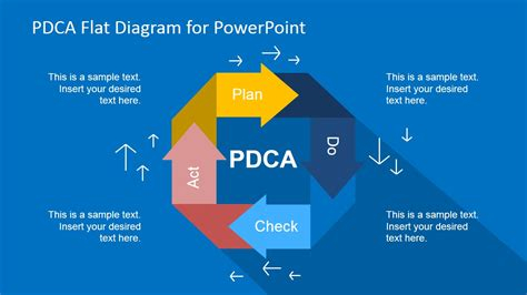 pdca flat diagram  powerpoint slidemodel