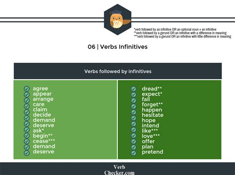 Verb Used Without Object 8 Tips To Know