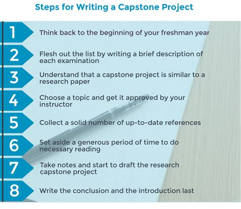 Eds capstone template final abstract summary citation. Capstone Template : Project Outline Template - 8+ Free ...