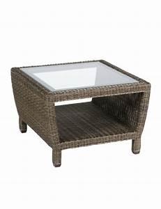 Table Basse Resine : mobilier de jardin design nos id es pour un espace ~ Teatrodelosmanantiales.com Idées de Décoration