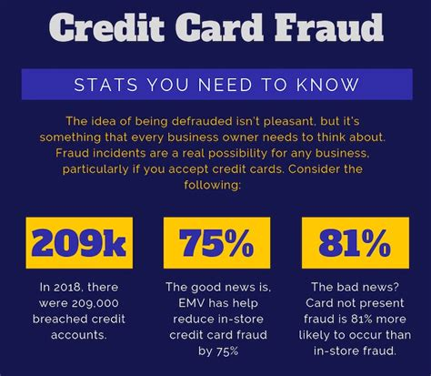 Check spelling or type a new query. 12 Ways to Prevent Credit Card Fraud at Your Business in 2019 | Payment Depot