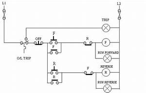Electrical Tech Level 3  Forward    Reverse Direct On
