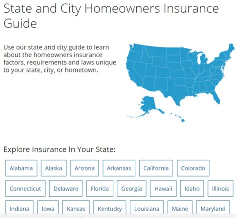 top  sites     home insurance quotes rates
