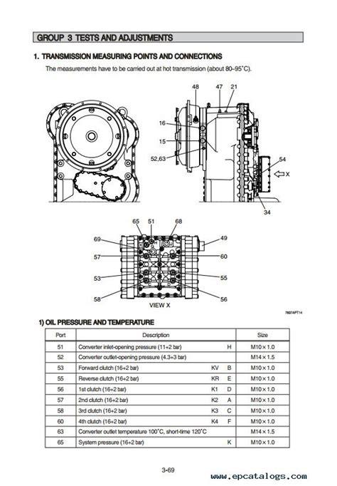 car repair manual download 1993 hyundai scoupe spare parts catalogs hyundai hl757 9 hl757tm 9 wheel loader workshop manual pdf