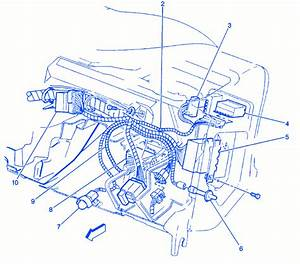 Chevrolet Blazer 1996 Outside On The Dash Panel Electrical Circuit Wiring Diagram  U00bb Carfusebox