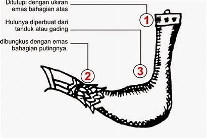 Rencong Aceh Senjata Tulisan Kaligrafi Bismillah Jelajah