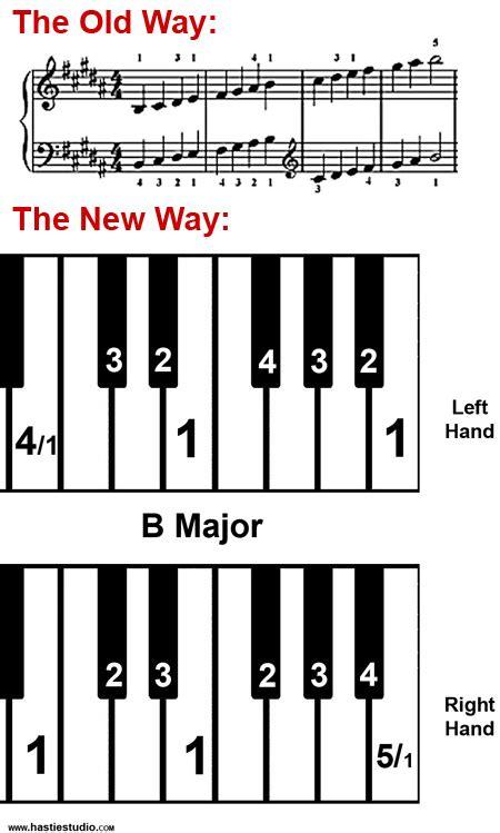 G7 Piano Chords Chart Printable