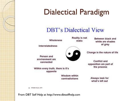 dialectical behavior therapy powerpoint
