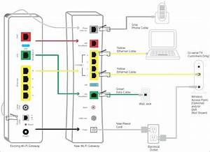 Att Uverse Home Wiring Diagram