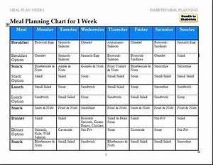 Food Chart For Type 1 Diabetes Diabetes Food Plan Week Diet Plan