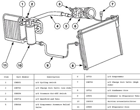 2005 F250 Ac Diagram by Air Conditioner Ford Truck Enthusiasts Forums