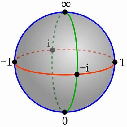 Sphere Riemann Complex Plane Svg Wikipedia Projection