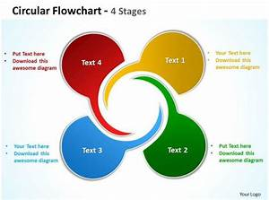 Construction Flow Chart Examples Circular Flowchart 4 Stages Powerpoint Templates Graphics