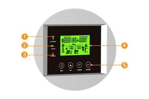 Продажавтономні та гібридні інвертори для сонячних батарей і панелей в . опис . характеристики . краща ціна