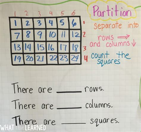 partition rectangles  rows columns columns math