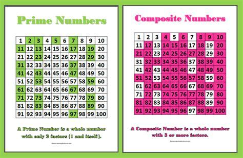 ordinal words  numbers freebie classroom freebies