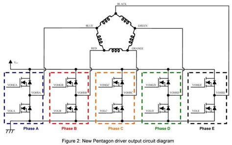 Stepper Motor New Pentagon Drivers