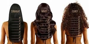 Body Wave Brazilian Weave