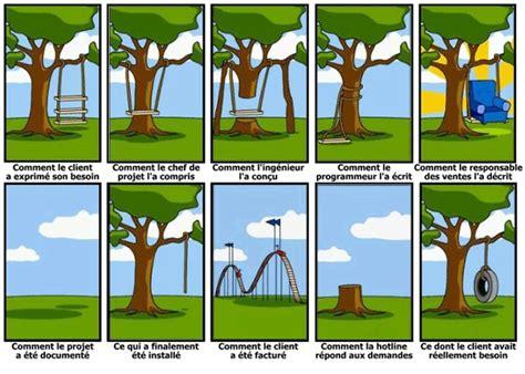 blague bureau 12 images pour bien comprendre le métier de chef de projet
