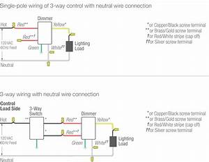 277v Ballast Wiring Diagram Gallery