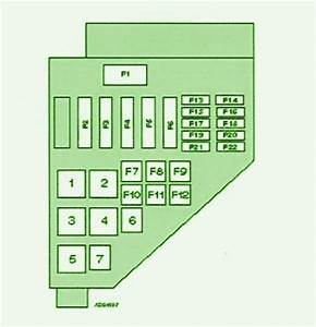 2007 Mg Tf Main Fuse Box Diagram  U2013 Auto Fuse Box Diagram