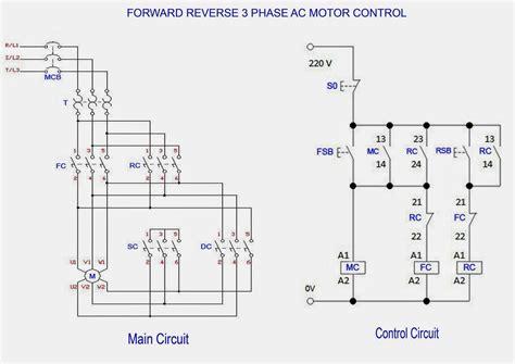 Forward Reverse Phase Motor Control Wiring Diagram