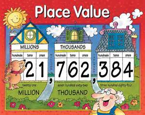 3rd Grade Place Value Chart