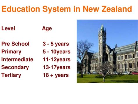 education   zealand oman