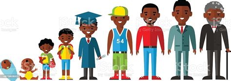 All Age Group Of African American Peoplegenerations Man