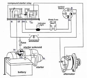 Wiring Diagram Motorcycle Starter